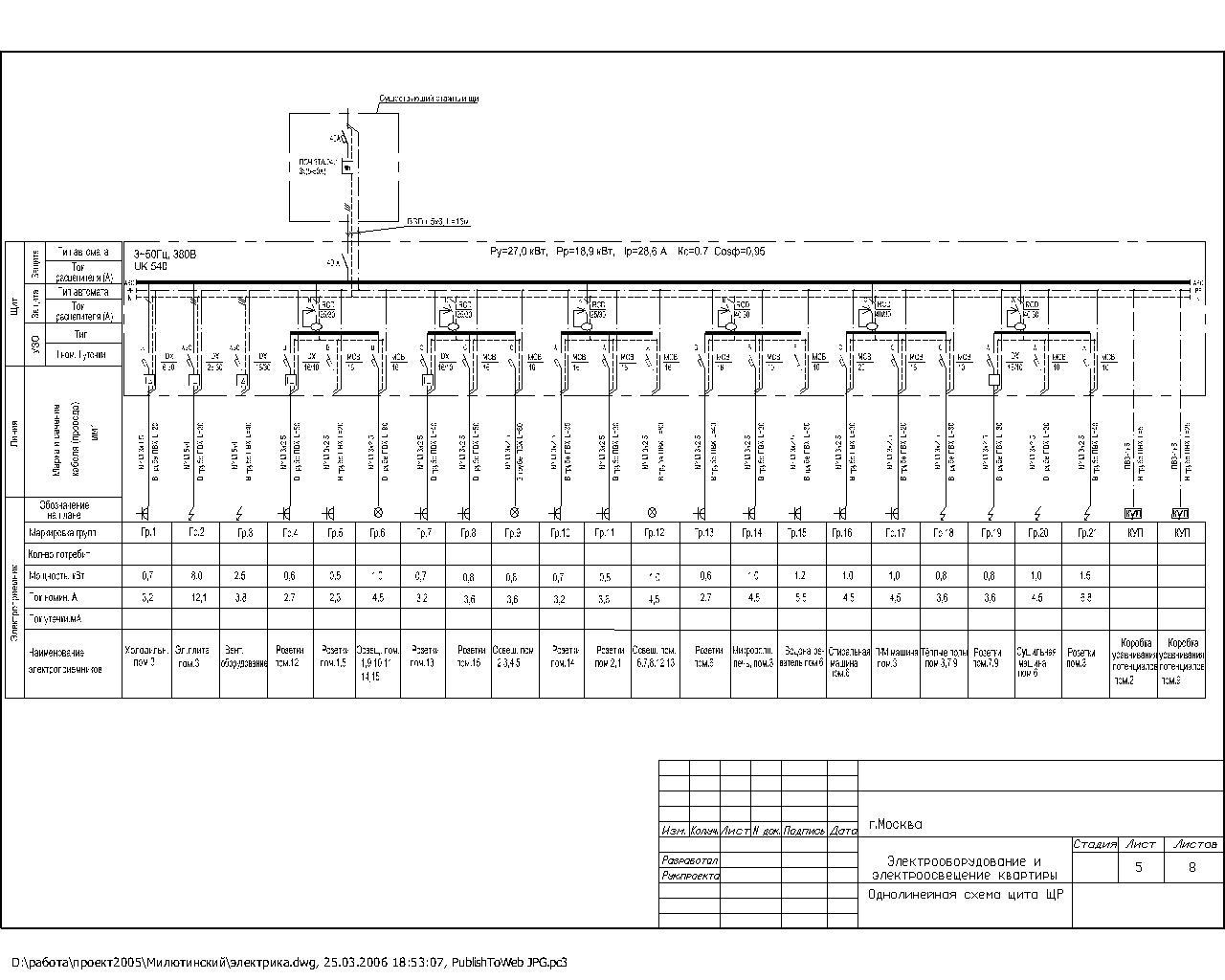 Форма для однолинейной схемы